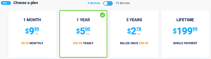 vpn unlimited pricing
