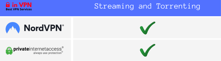 nord vs pia streaming and torrenting