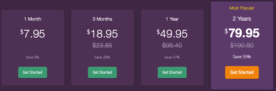 smartydns pricing